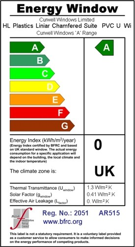 A Rated Energy Rating