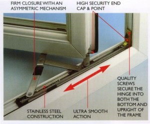 Security Window Hinge