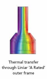 Thermal Transfer through Liniar 'A Rated' Outer Frame